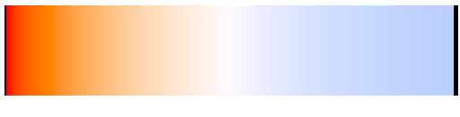 farbtemperatur-skala